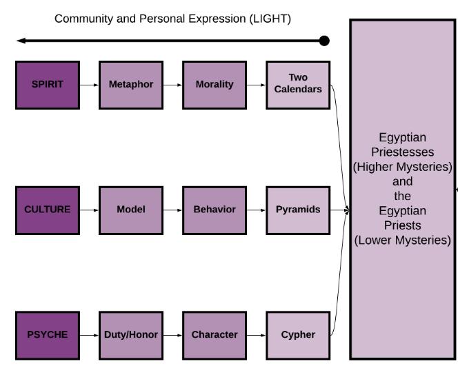IG_Part1_Egypt