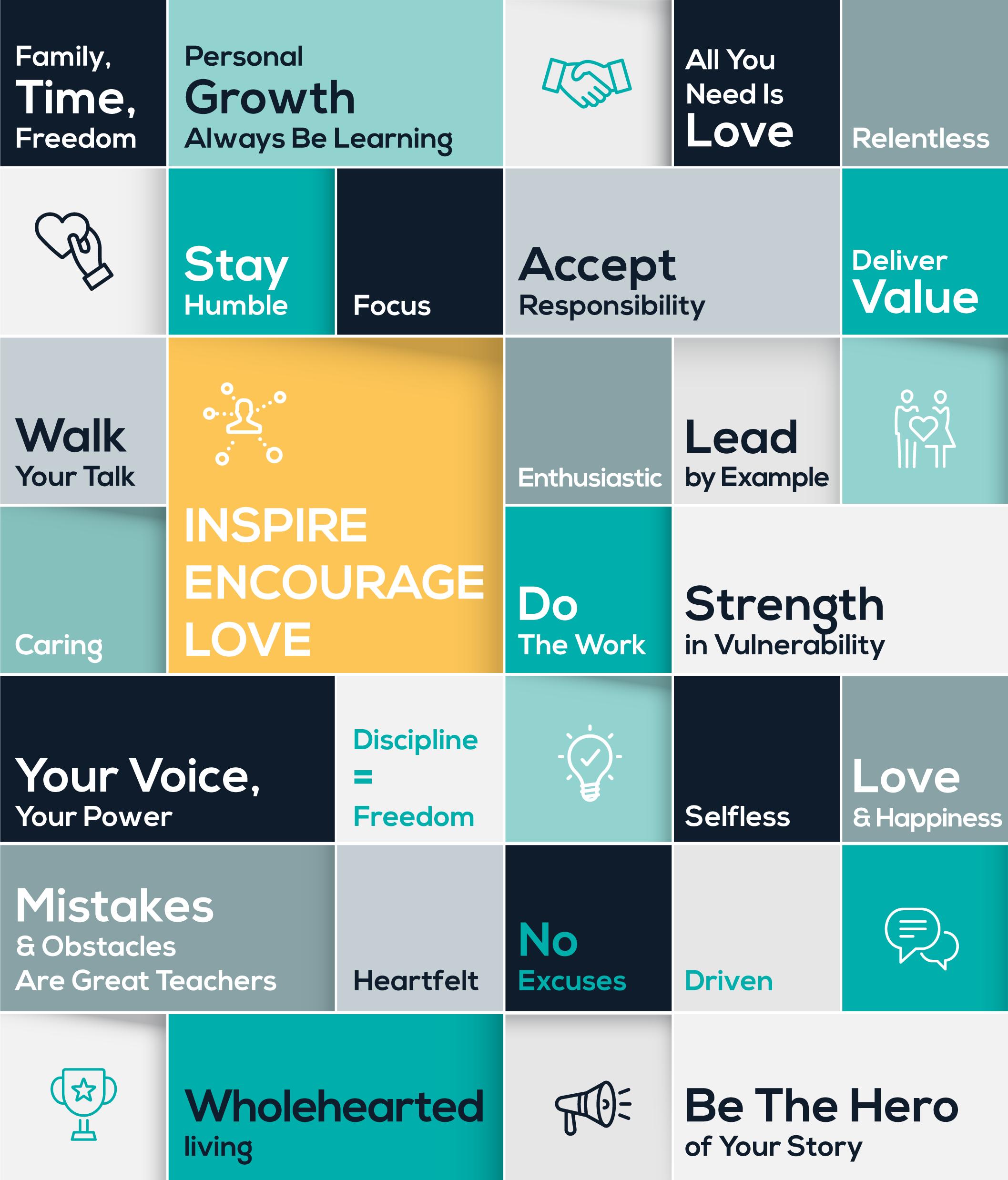 core_values_infographic