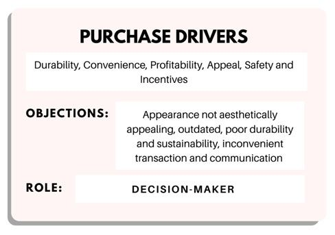Customer-Avatar-Purchase-Drivers