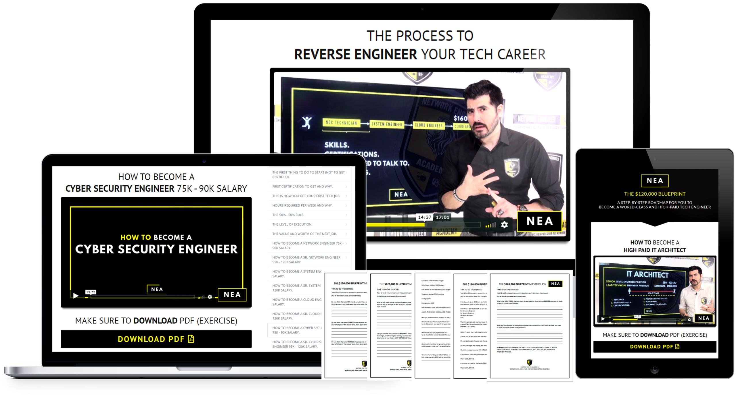 NEA Network Engineer Academy 120K Blueprint