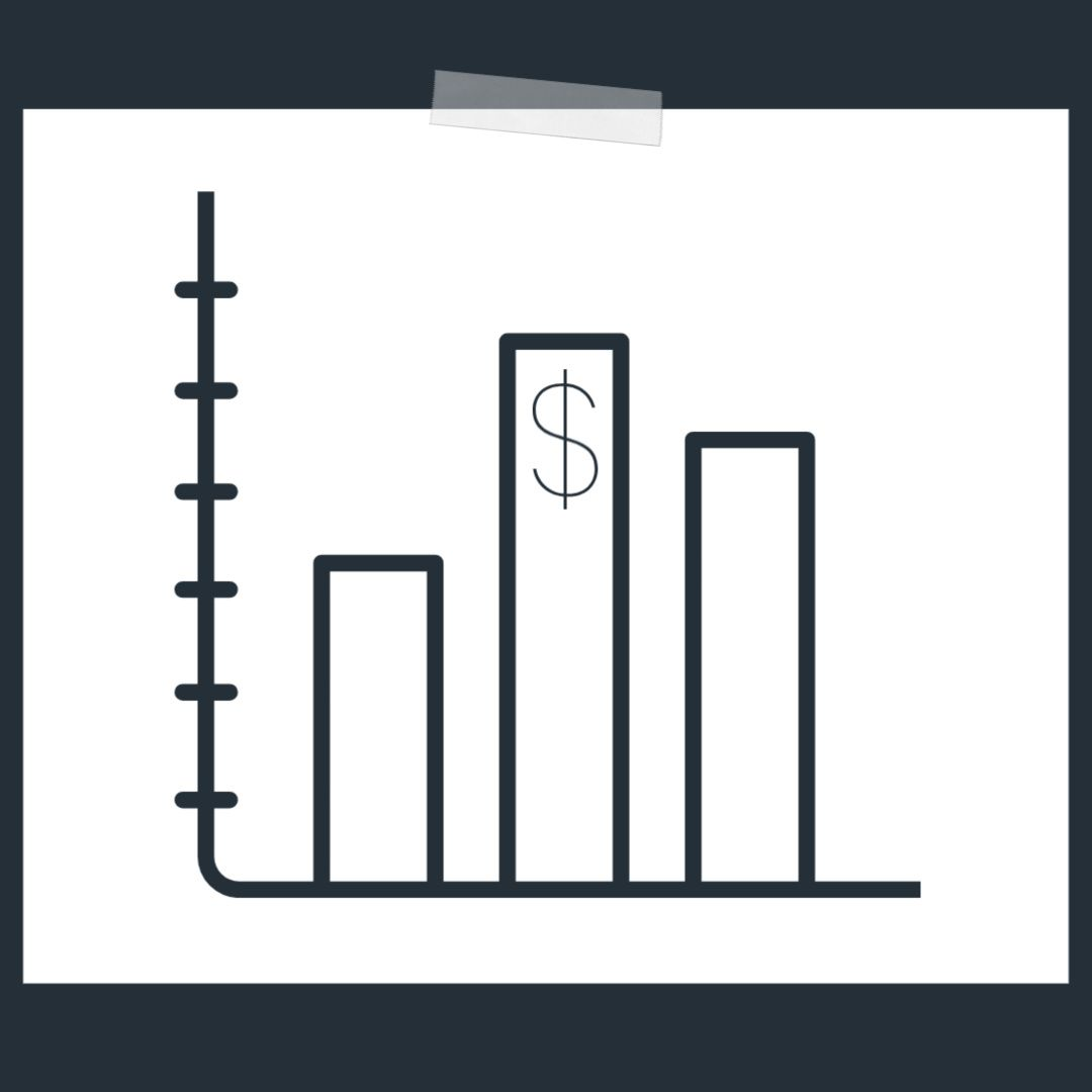 Purchase a funnel audit